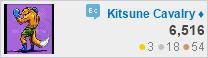 profile for Kitsune Cavalry at Economics